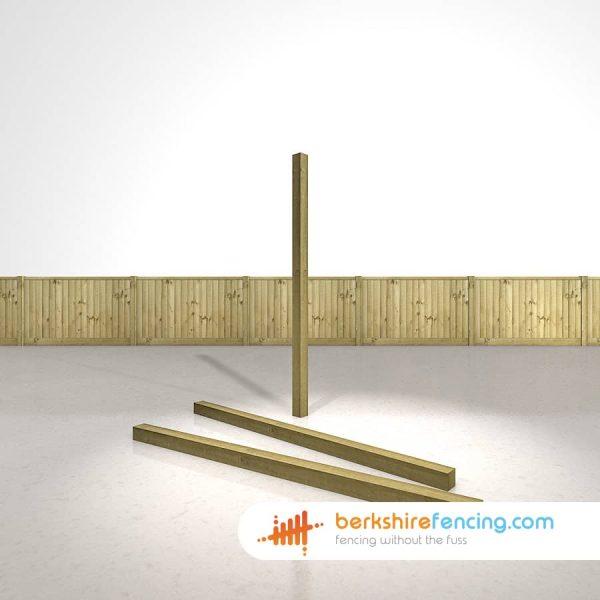 Designer Wooden Fence Posts 75mm x 75mm x 1800mm natural